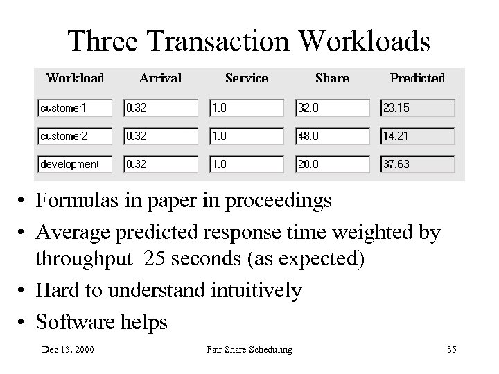 Three Transaction Workloads • Formulas in paper in proceedings • Average predicted response time