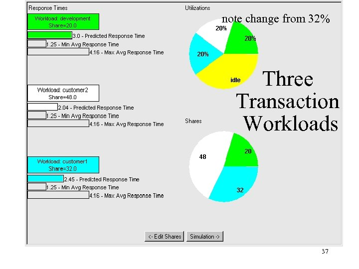 note change from 32% Three Transaction Workloads 37