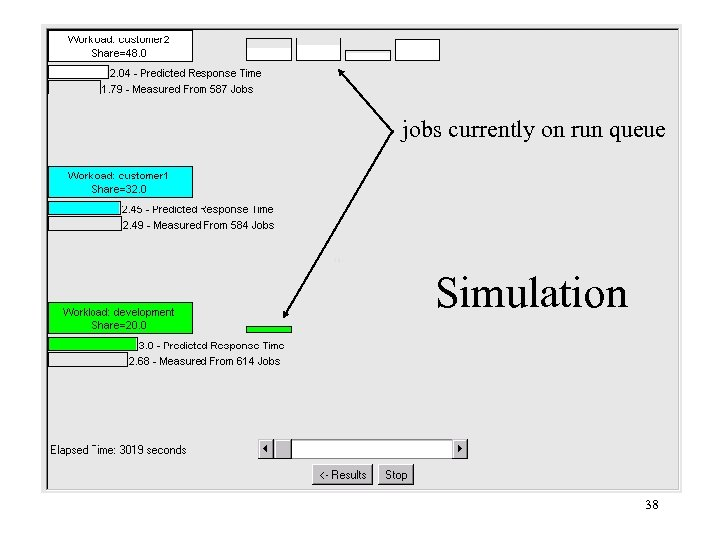 jobs currently on run queue Simulation 38