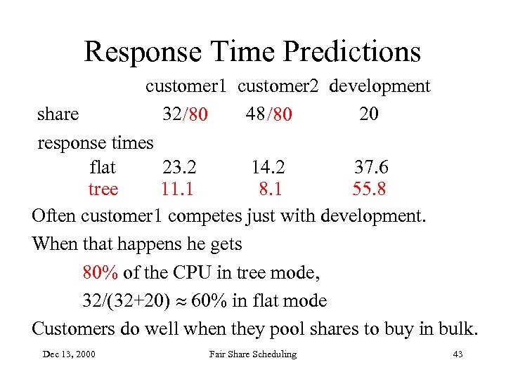 Response Time Predictions customer 1 customer 2 development share 32/80 48 /80 20 response