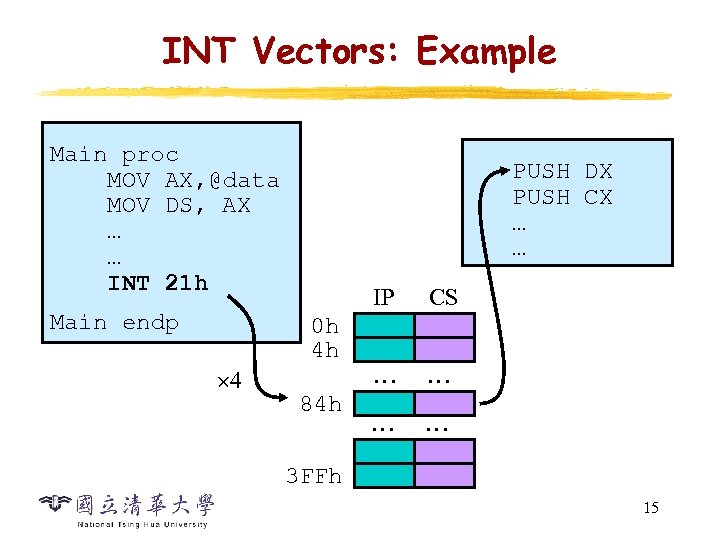 INT Vectors: Example Main proc MOV AX, @data MOV DS, AX … … INT