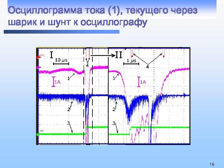 Осциллограмма тока (1), текущего через шарик и шунт к осциллографу 16