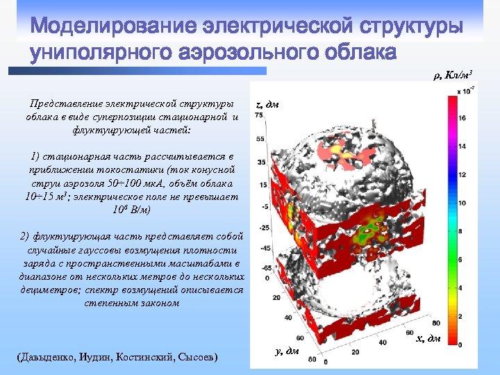 Моделирование электрической структуры униполярного аэрозольного облака ρ, Кл/м 3 Представление электрической структуры облака в