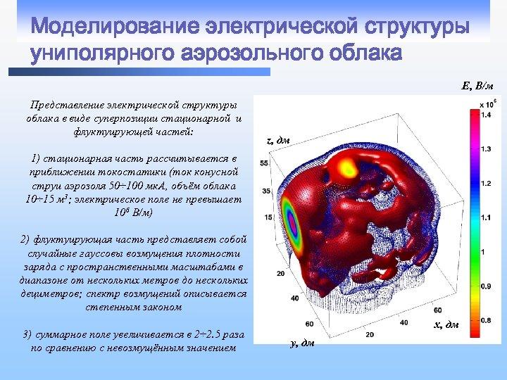 Моделирование электрической структуры униполярного аэрозольного облака E, В/м Представление электрической структуры облака в виде