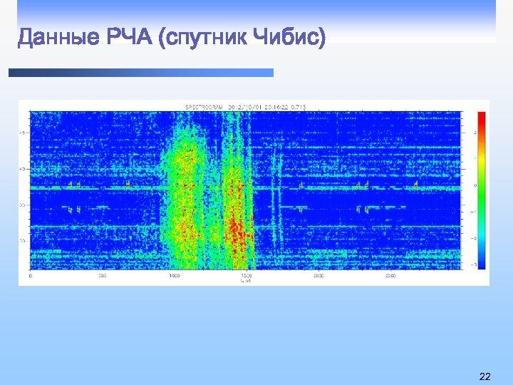 Данные РЧА (спутник Чибис) 22