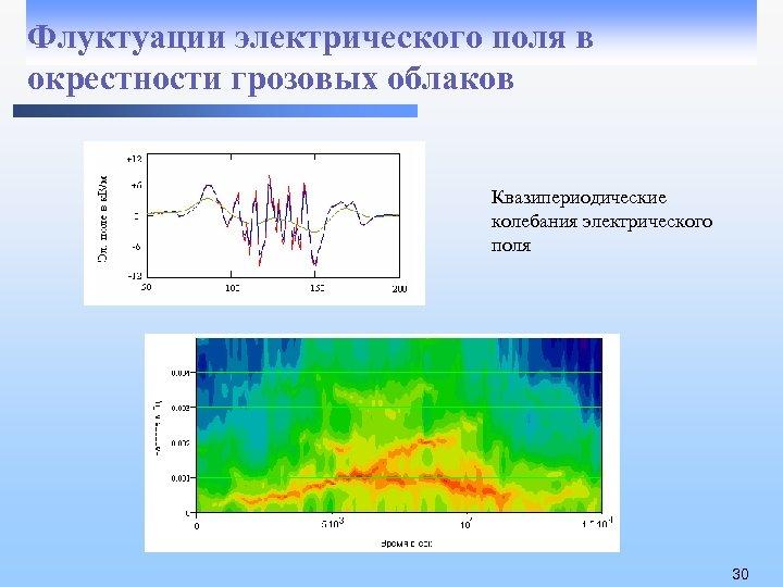 Флуктуации электрического поля в окрестности грозовых облаков Квазипериодические колебания электрического поля 30