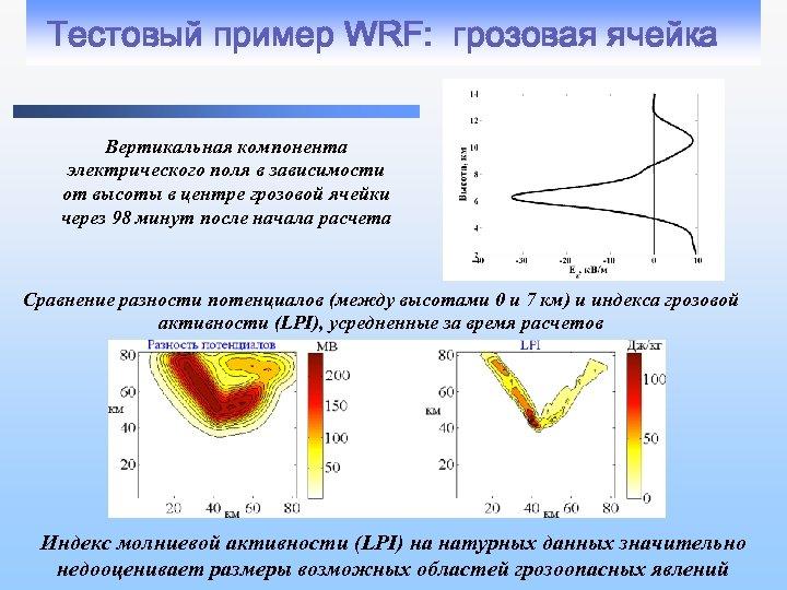 Тестовый пример WRF: грозовая ячейка Вертикальная компонента электрического поля в зависимости от высоты в