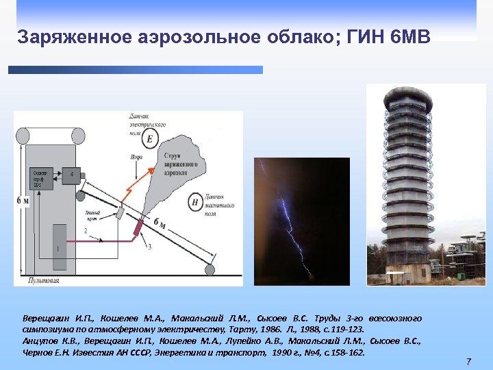 Заряженное аэрозольное облако; ГИН 6 МВ Верещагин И. П. , Кошелев М. А. ,