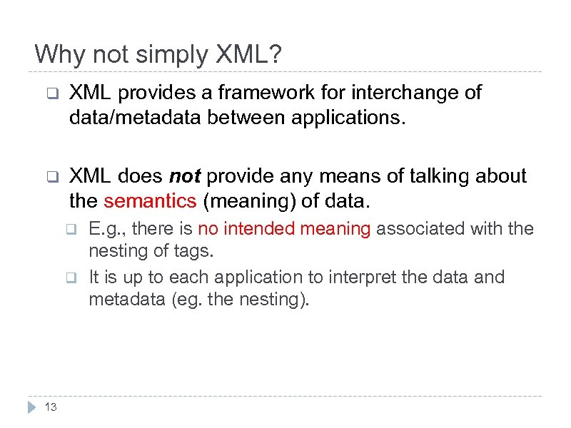 Why not simply XML? q XML provides a framework for interchange of data/metadata between