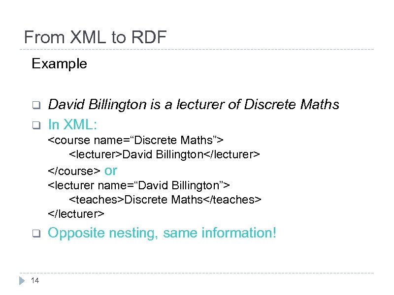 From XML to RDF Example q q David Billington is a lecturer of Discrete