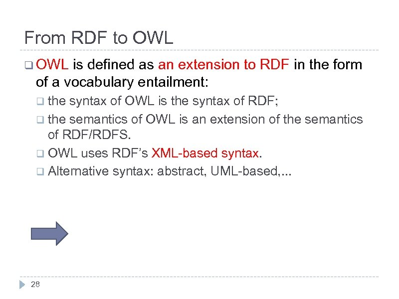From RDF to OWL q OWL is defined as an extension to RDF in