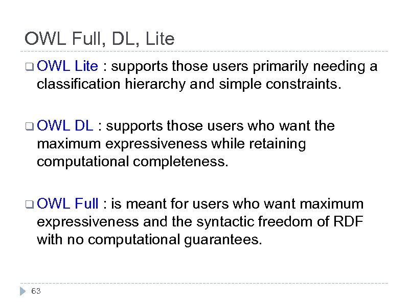 OWL Full, DL, Lite q OWL Lite : supports those users primarily needing a