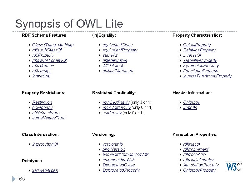 Synopsis of OWL Lite 65