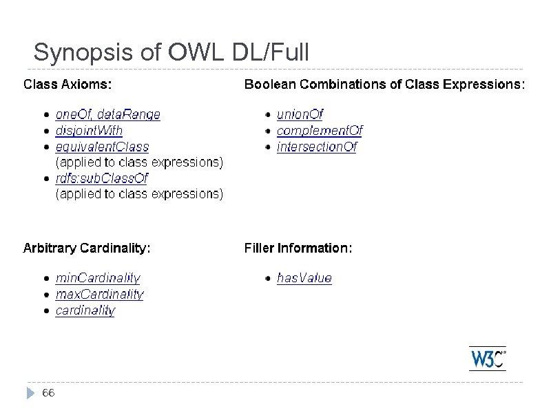 Synopsis of OWL DL/Full 66