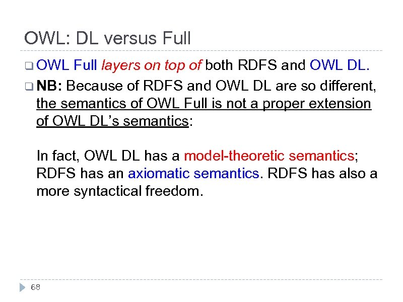 OWL: DL versus Full q OWL Full layers on top of both RDFS and