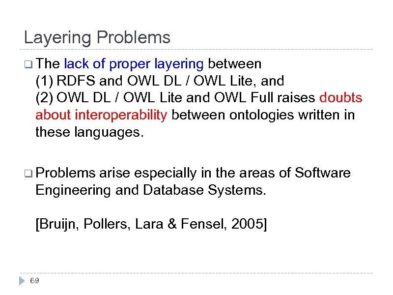 Layering Problems q The lack of proper layering between (1) RDFS and OWL DL