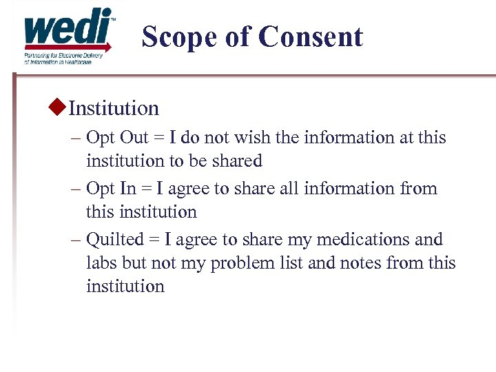 Scope of Consent Institution – Opt Out = I do not wish the information