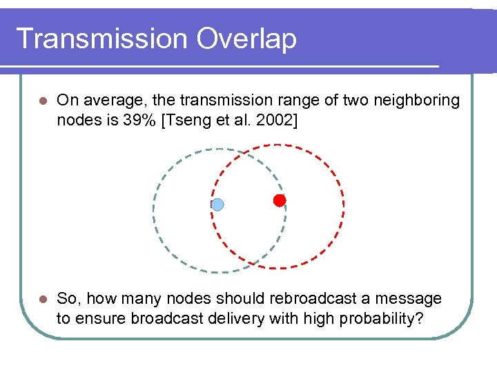 Transmission Overlap l On average, the transmission range of two neighboring nodes is 39%
