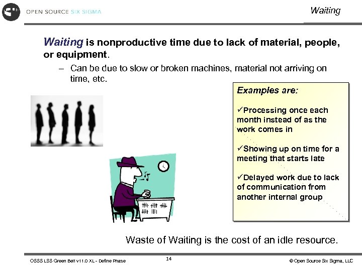 Waiting is nonproductive time due to lack of material, people, or equipment. – Can