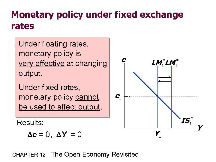 Monetary policy under fixed exchange rates An increase in Mrates, Under floating would monetary
