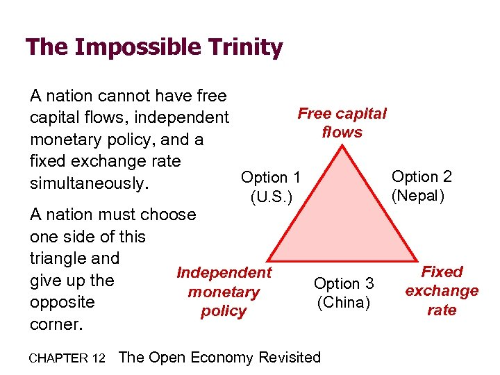 The Impossible Trinity A nation cannot have free Free capital flows, independent flows monetary