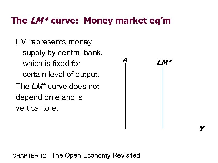 The LM* curve: Money market eq'm LM represents money supply by central bank, which