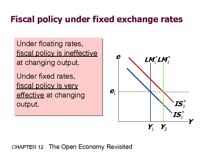 Fiscal policy under fixed exchange rates Under floating rates, afiscal policy is ineffective fiscal
