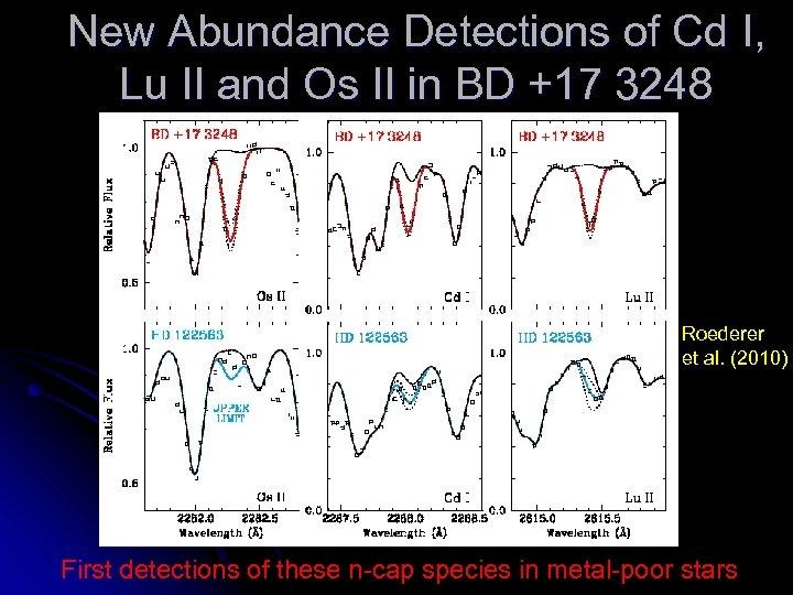 New Abundance Detections of Cd I, Lu II and Os II in BD +17