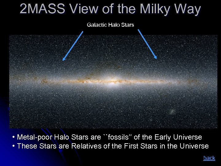 2 MASS View of the Milky Way Galactic Halo Stars • Metal-poor Halo Stars
