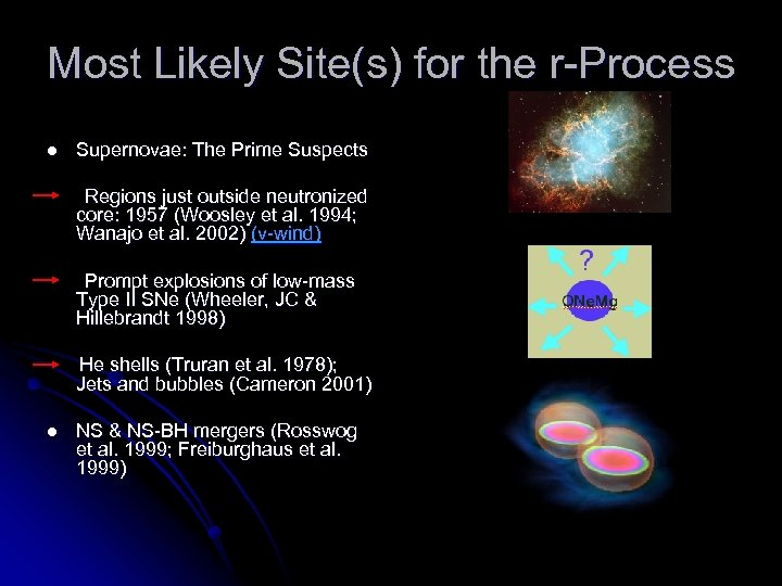 Most Likely Site(s) for the r-Process l Supernovae: The Prime Suspects Regions just outside