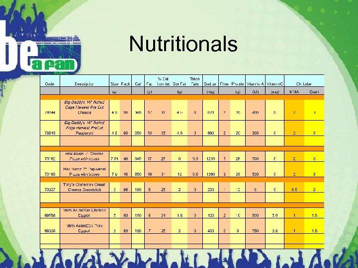 Nutritionals