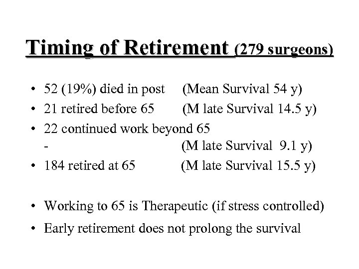 Timing of Retirement (279 surgeons) • 52 (19%) died in post (Mean Survival 54