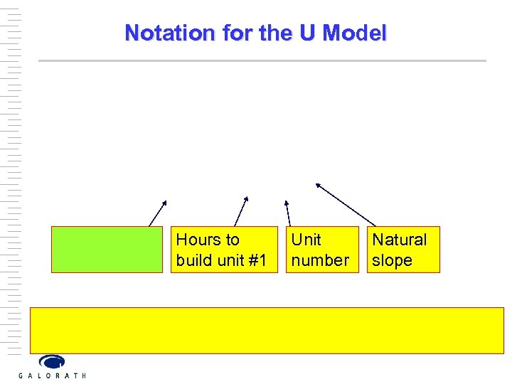 Notation for the U Model Hours to build unit #1 Unit number Natural slope