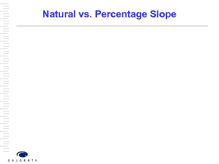 Natural vs. Percentage Slope