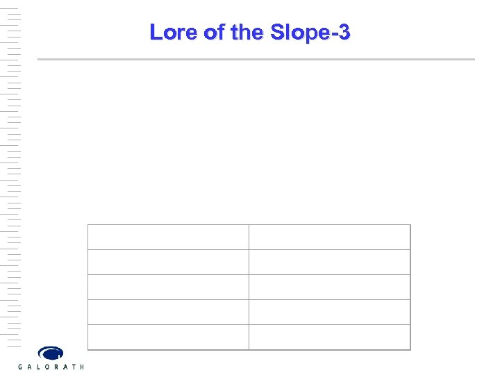 Lore of the Slope-3