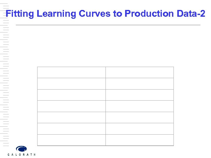 Fitting Learning Curves to Production Data-2