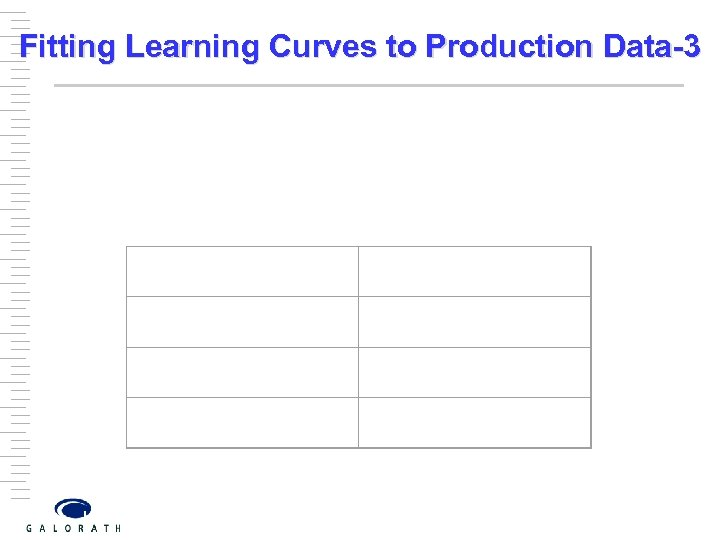 Fitting Learning Curves to Production Data-3