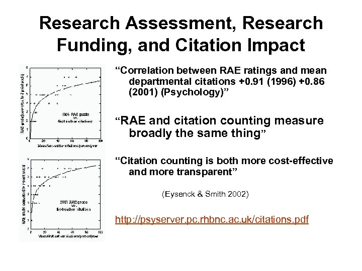 """Research Assessment, Research Funding, and Citation Impact """"Correlation between RAE ratings and mean departmental"""