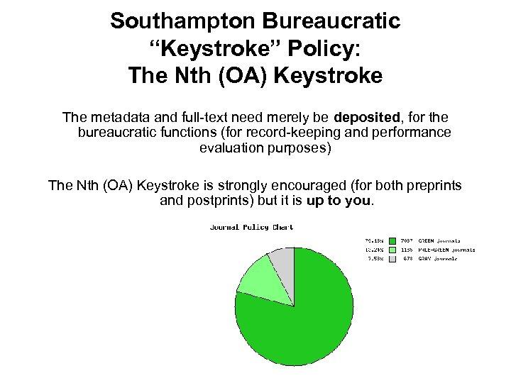 "Southampton Bureaucratic ""Keystroke"" Policy: The Nth (OA) Keystroke The metadata and full-text need merely"