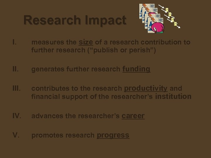 """Research Impact I. measures the size of a research contribution to further research (""""publish"""