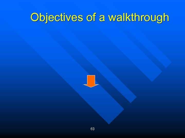 Objectives of a walkthrough 63