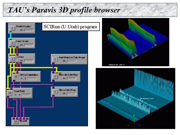 TAU's Paravis 3 D profile browser SCIRun (U. Utah) program