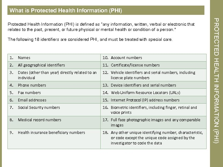 What is Protected Health Information (PHI) The following 18 identifiers are considered PHI, and