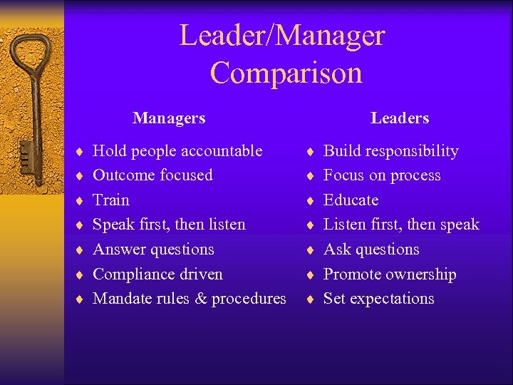 Leader/Manager Comparison Managers Leaders ¨ Hold people accountable ¨ Build responsibility ¨ Outcome focused