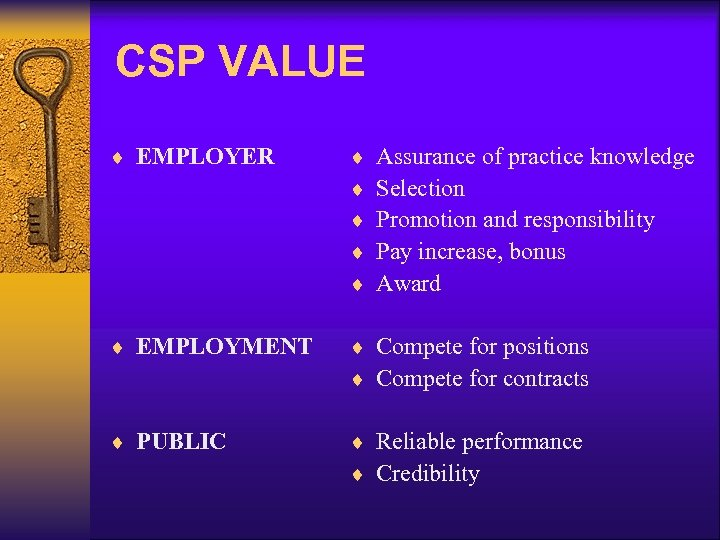 CSP VALUE ¨ EMPLOYER ¨ ¨ ¨ EMPLOYMENT ¨ Compete for positions ¨ Compete