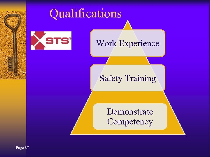Qualifications Work Experience Safety Training Demonstrate Competency Page 37