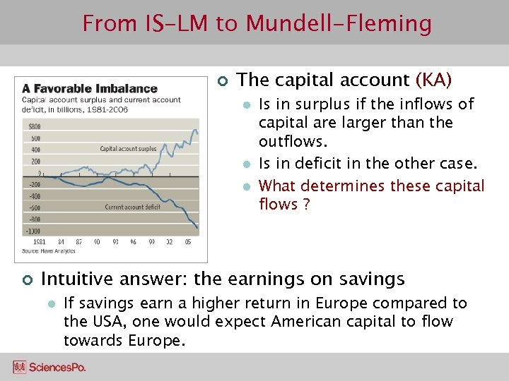From IS-LM to Mundell-Fleming ¢ The capital account (KA) l l l ¢ Is