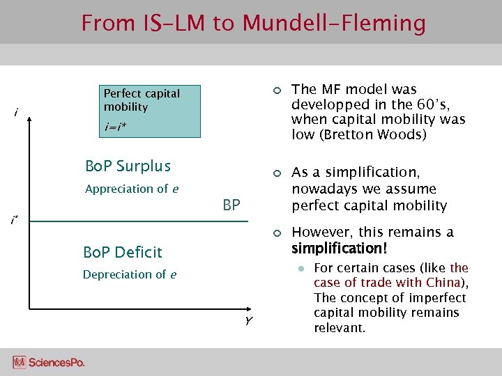 From IS-LM to Mundell-Fleming i ¢ Perfect capital mobility i=i* Bo. P Surplus Appreciation