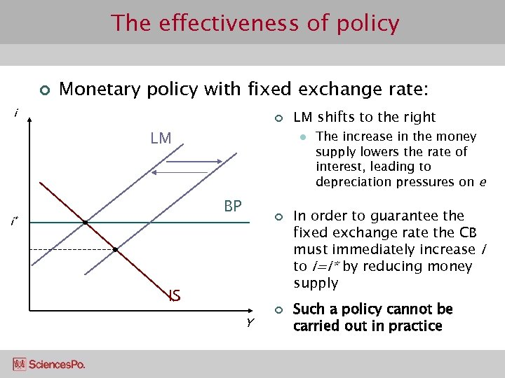 The effectiveness of policy ¢ Monetary policy with fixed exchange rate: i ¢ LM