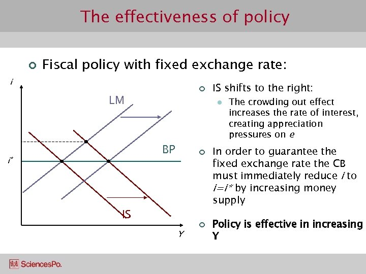 The effectiveness of policy ¢ Fiscal policy with fixed exchange rate: i ¢ LM